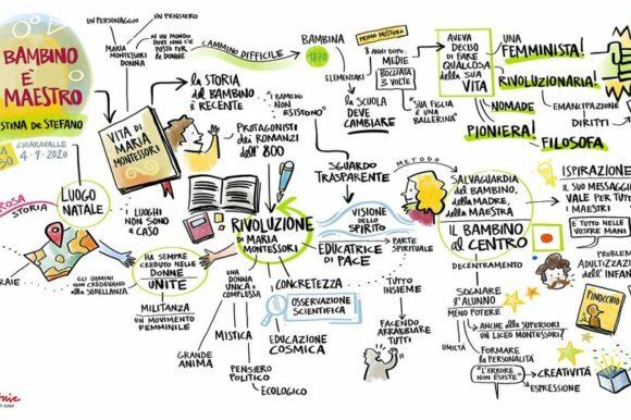 IL BAMBINO E' IL MAESTRO di Cristina De Stefano